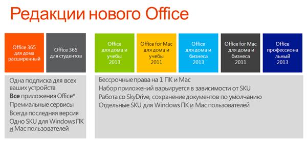 Новый, современный Office выгоднее с техникой iRU